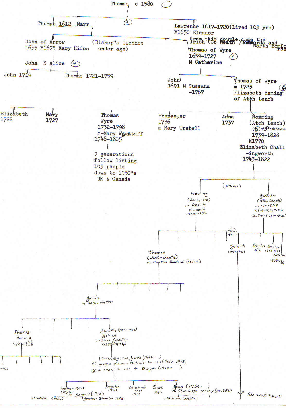 Annotated family tree the xflitez Choice Image
